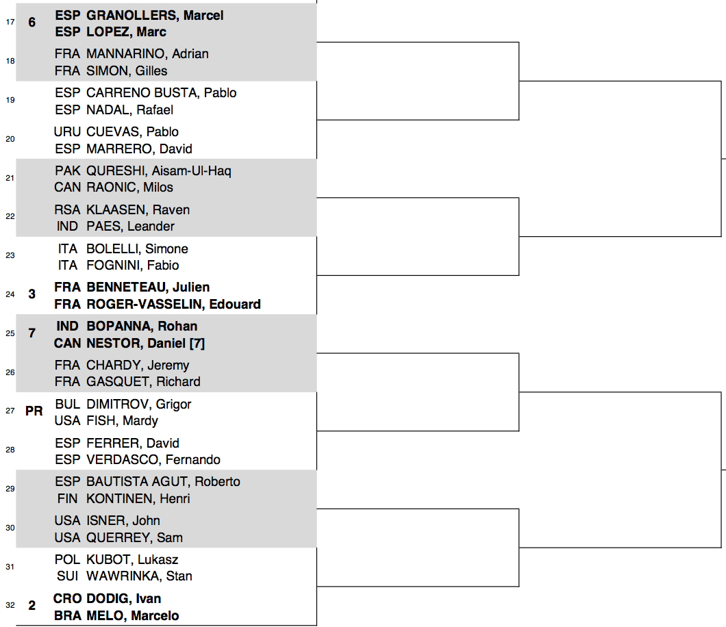Well Drawing Open Draw Indian Wells