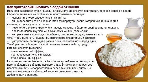 Содовая Диета При Раке