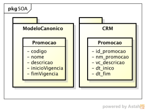 mc_crm