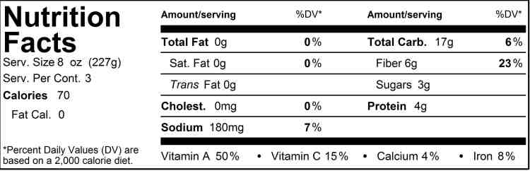 Food Delivery Nutrition