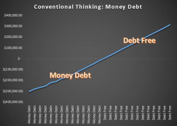 debt-graph-1