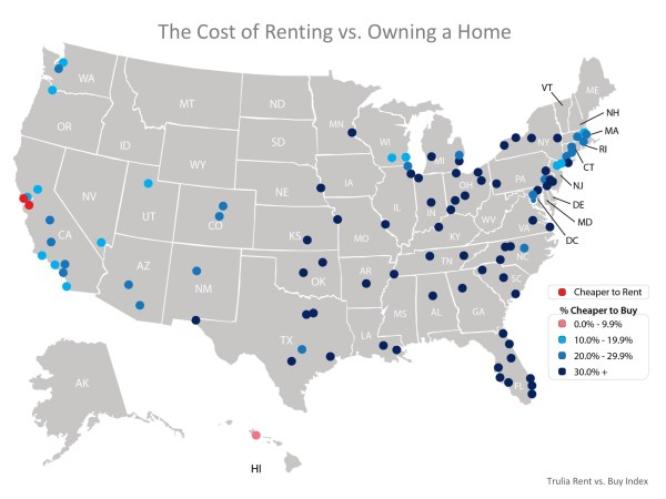 Buying Is Now 26.3% Cheaper Than Renting in the US | MyKCM