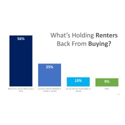 Small Crop Of One Reason To Buy A Home Instead Of Rent A Home Is