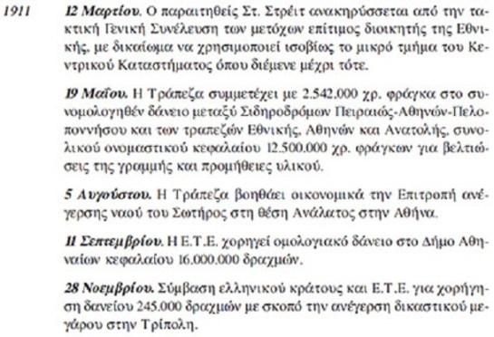 Rothschild κι Ἐθνικὴ τράπεζα.93