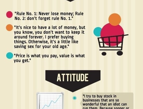 Warren Buffet's Investment quotes – Infographic.