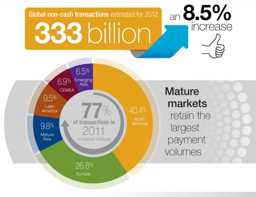 world-payments-report-2013_infographic_capgemini-finno.jpg