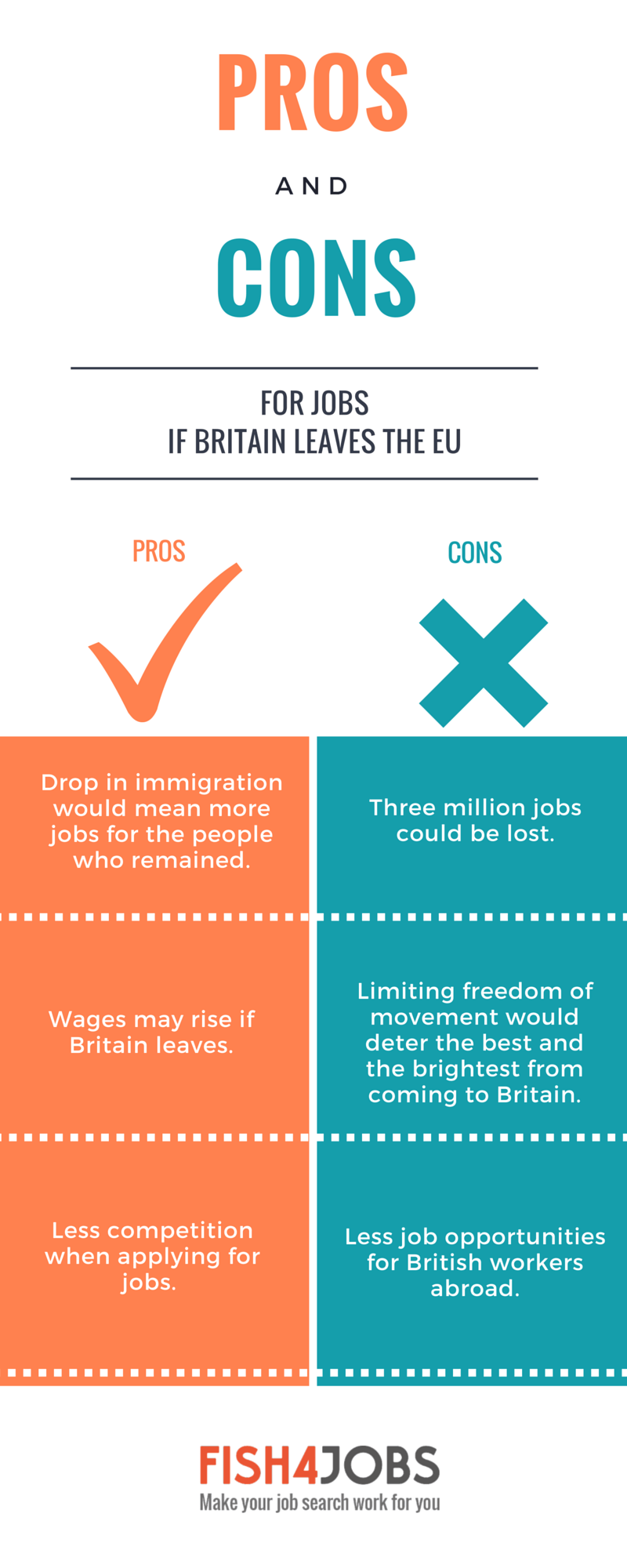 the pros and cons for jobs if britain leaves the eu