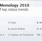 Los-temas-mas-publicados-en-Facebook-20101