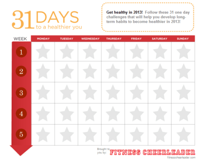 31 one day challenges to help you develop the long-term habits to become healthier in 2013! #31Days