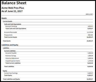 How to Create a Balance Sheet Report in Xero