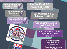 cup-qualifiers-graphic-fb-2018-races