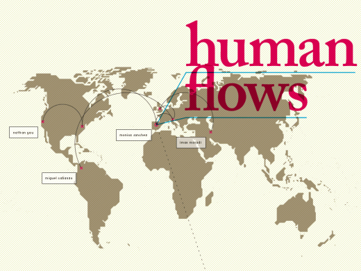 humanflows Poster by Miguel Cabanzo