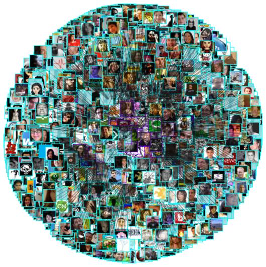 Twitter Network