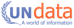 United Nations Data Logo