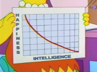 lisa simpson graph