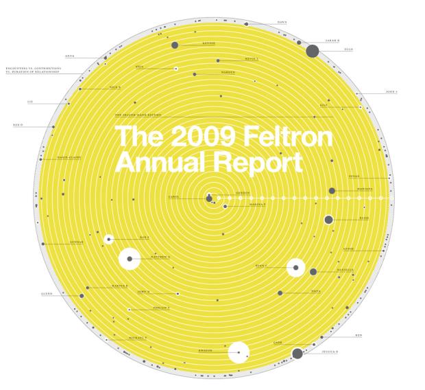 feltron-cover