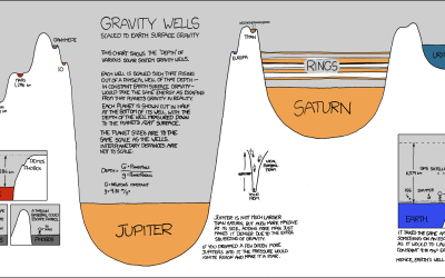gravity_wells_large