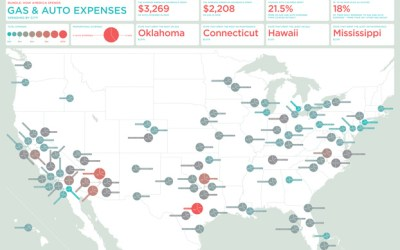Infographic Getting Around Cities