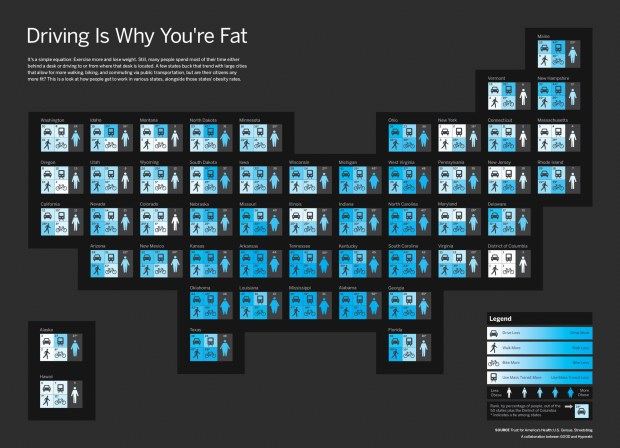 Obesity rates and exercise infographic