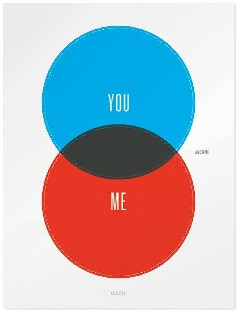 you plus me equals awesome (venn diagram)