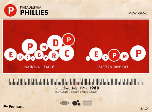 Phillies Pennant