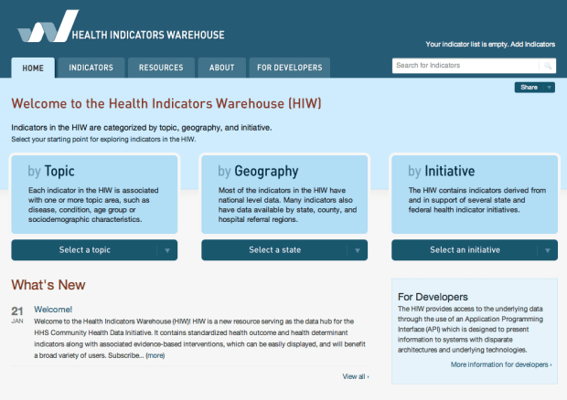 Health indicators warehouse