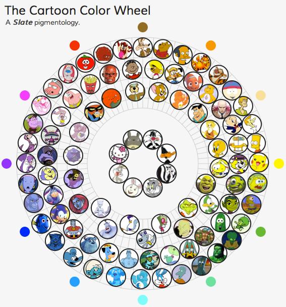 Cartoon color wheel