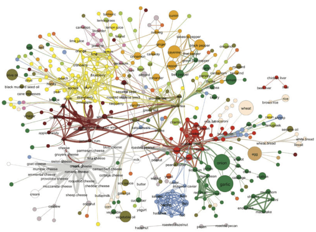 flavor network cropped