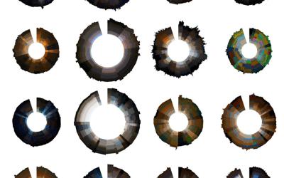 Cinemtrics Fingerprints