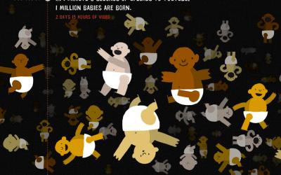 Babies per second