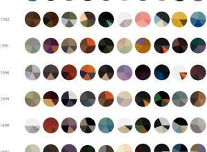 Ten years, ten artists