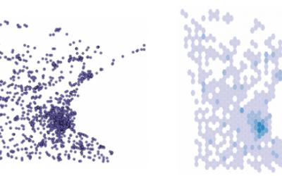 Hexagon binning