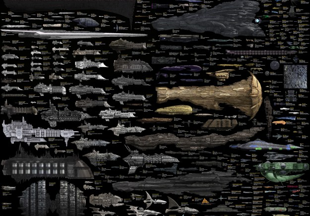 Spaceships, size comparison