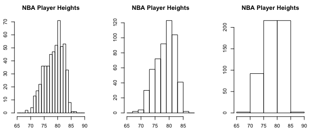 05-Histograms with different bin size
