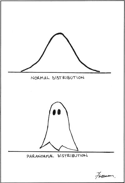 Paranormal distribution