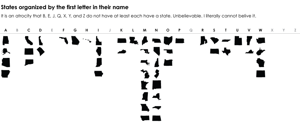 States by the letter they start with