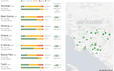 Race Gap in Police Departments by NYT