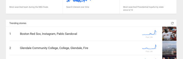 Google Trends in real-time