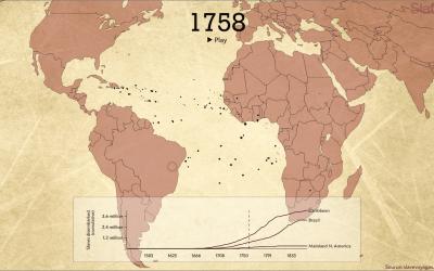 Slave voyages