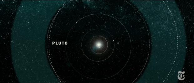Pluto documentary