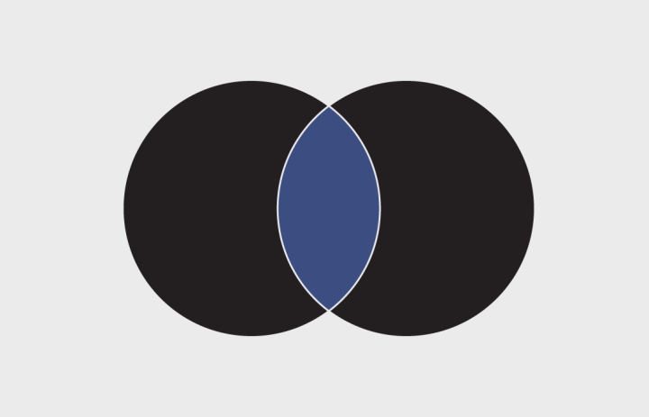 00-Venn-Diagram-guide