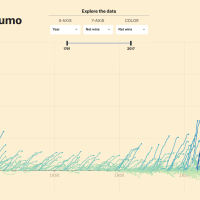 History of Sumo