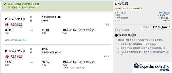 平!又2千幾飛美國!中國東航香港來回芝加哥或洛杉磯$1,670起!3月31日前出發