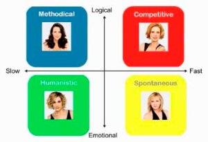 grafico_personalidad