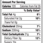 Nutrition in Blueberry Oat version