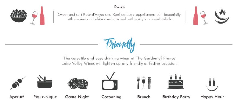 Loire Valley - wines to match any occasion