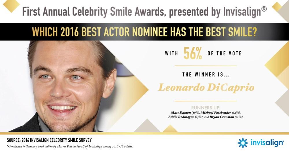 Invisalign Celebrity Smile Award - The Awards for Best Smiles are Here!