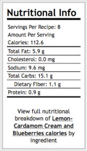 Lemon-Cardamom nutrition