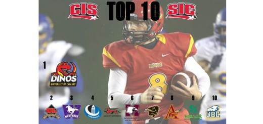 CIS top 10_sept 15 2015