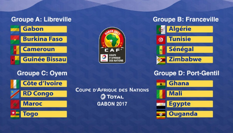 afcon-2017-groups1